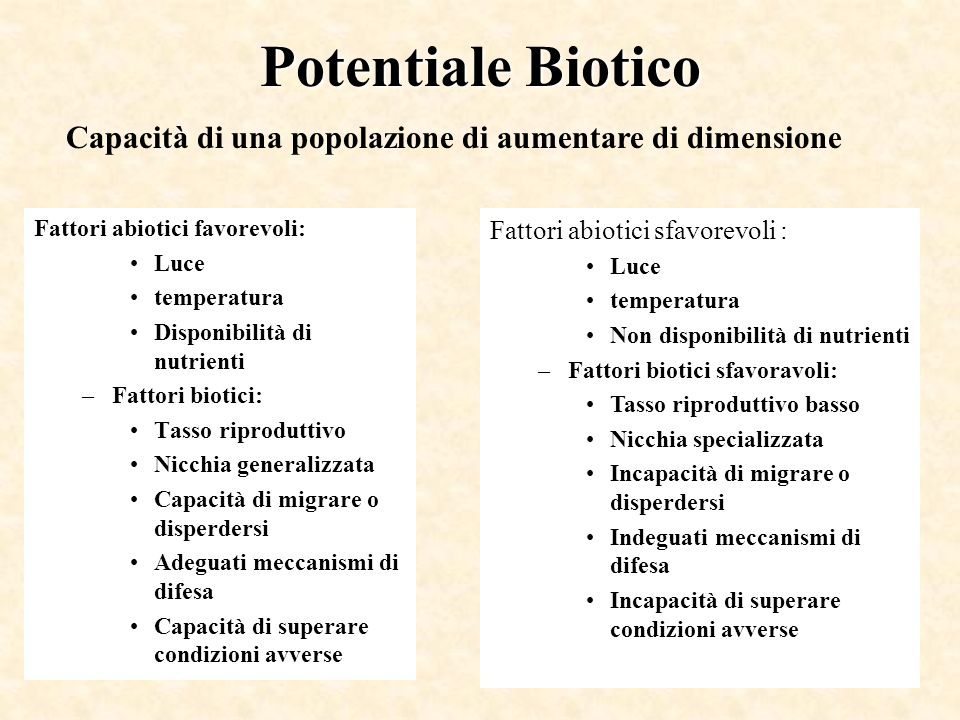 Potentiale Biotico Capacità di una popolazione di aumentare di dimensione. Fattori abiotici favorevoli: