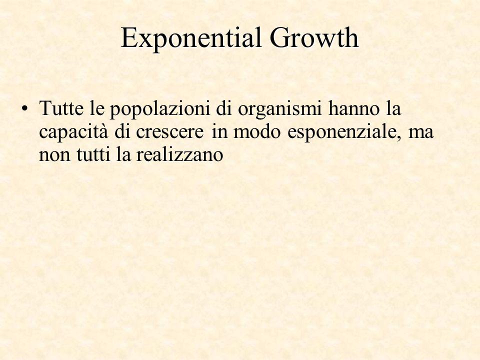 Exponential Growth Tutte le popolazioni di organismi hanno la capacità di crescere in modo esponenziale, ma non tutti la realizzano.