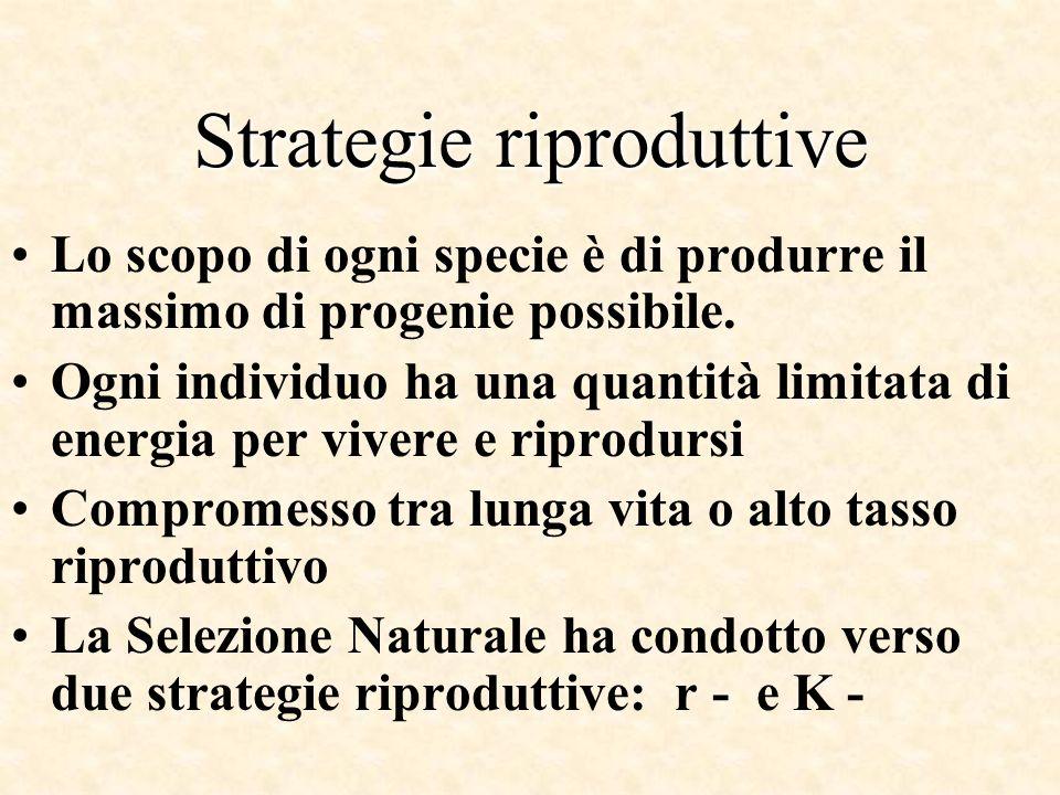 Strategie riproduttive