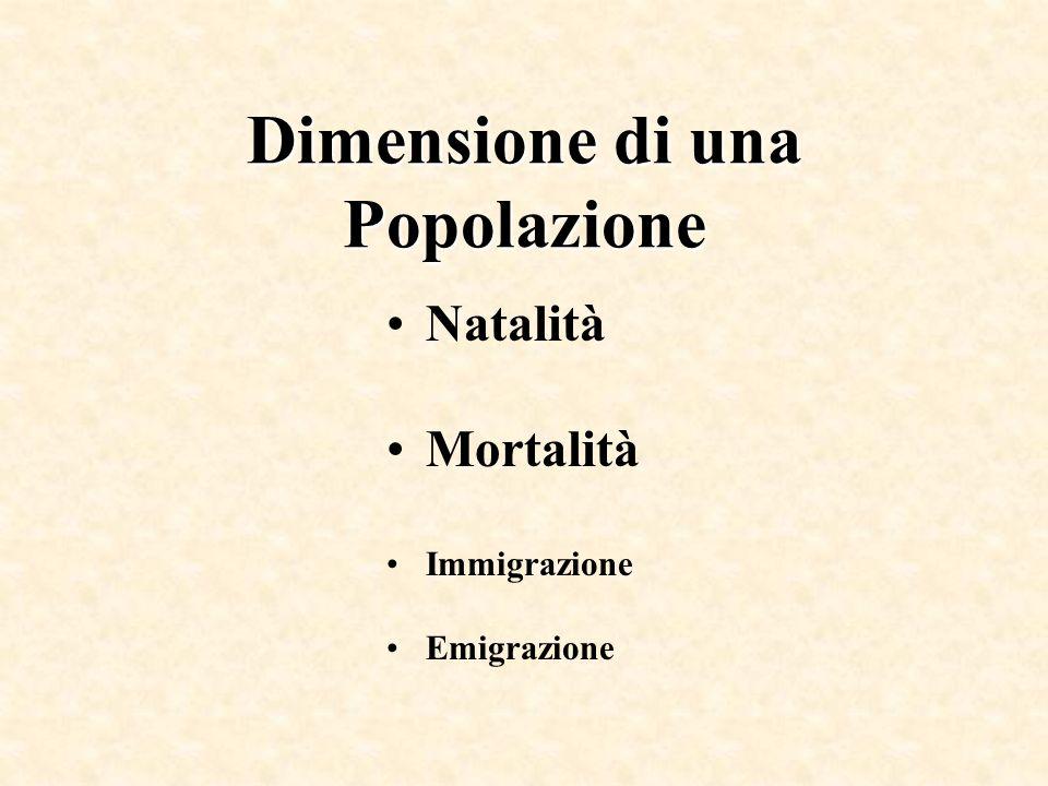 Dimensione di una Popolazione