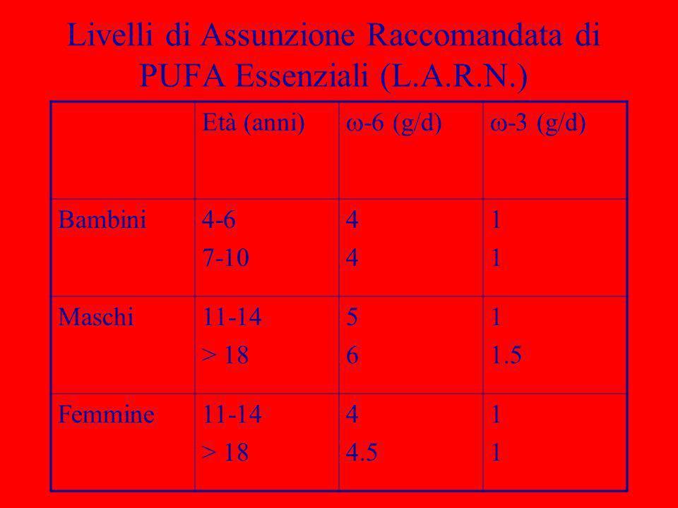 Livelli di Assunzione Raccomandata di PUFA Essenziali (L.A.R.N.)