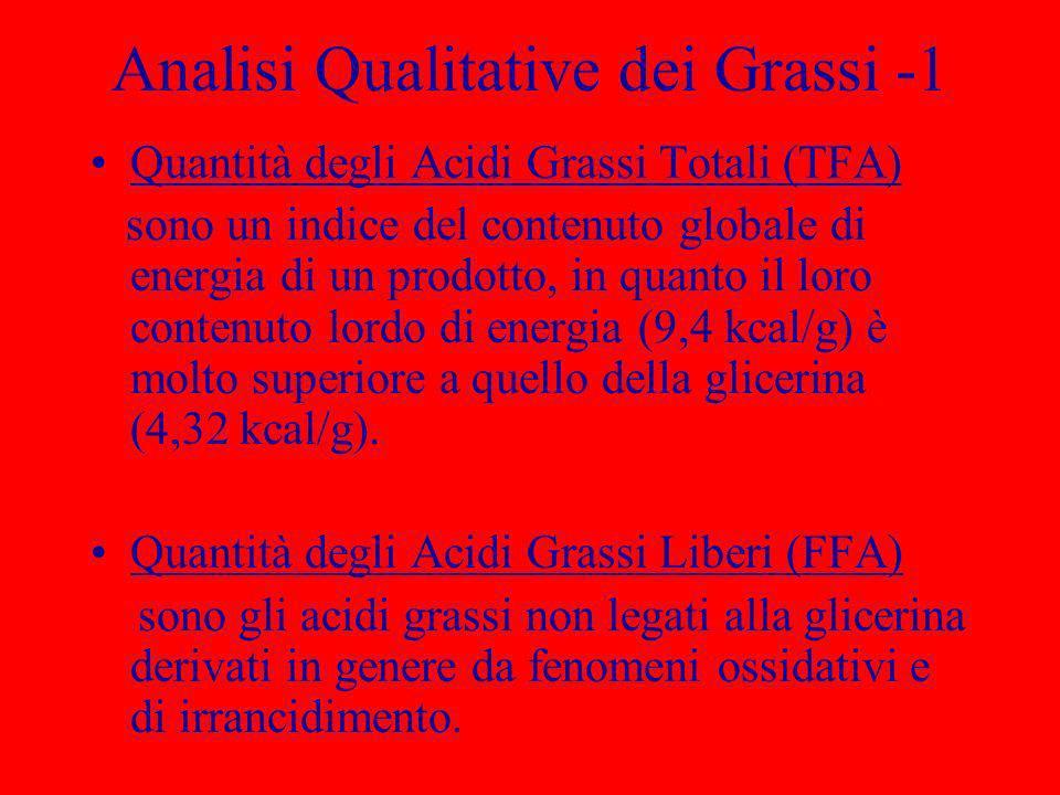 Analisi Qualitative dei Grassi -1