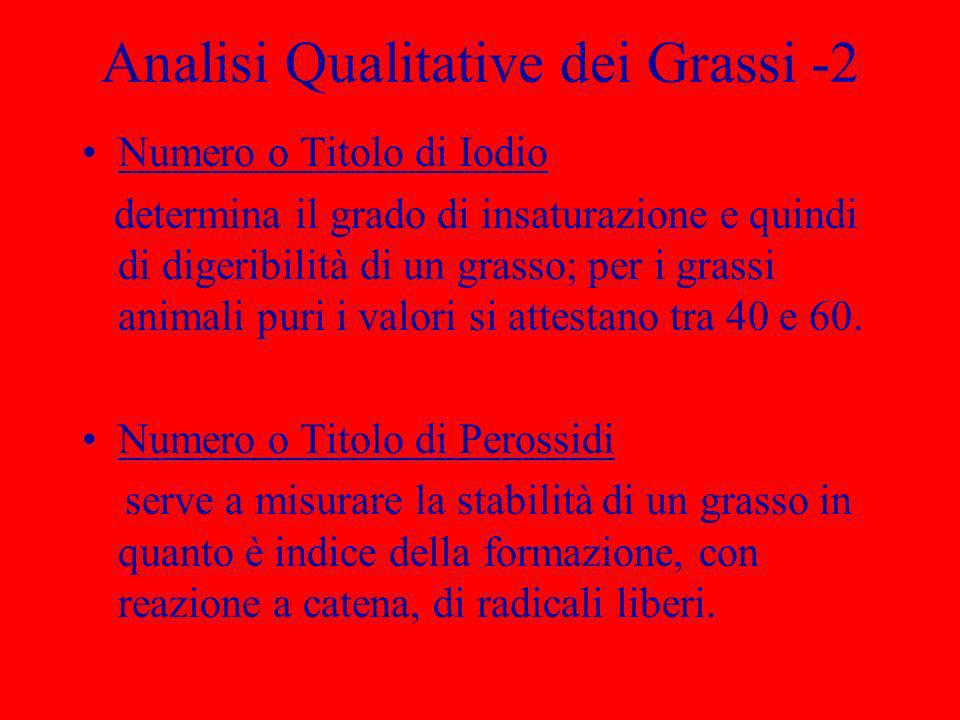 Analisi Qualitative dei Grassi -2