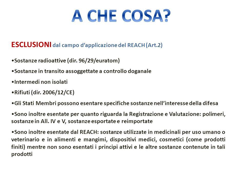 A CHE COSA ESCLUSIONI dal campo d'applicazione del REACH (Art.2)