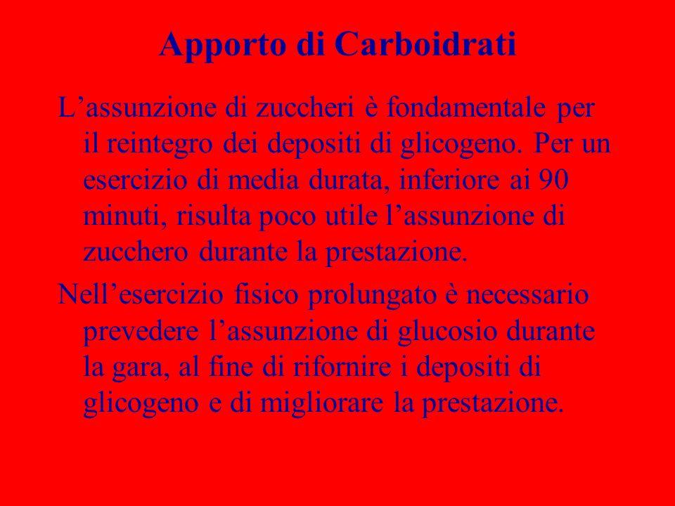 Apporto di Carboidrati