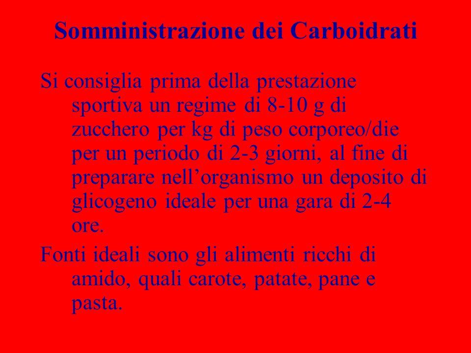 Somministrazione dei Carboidrati