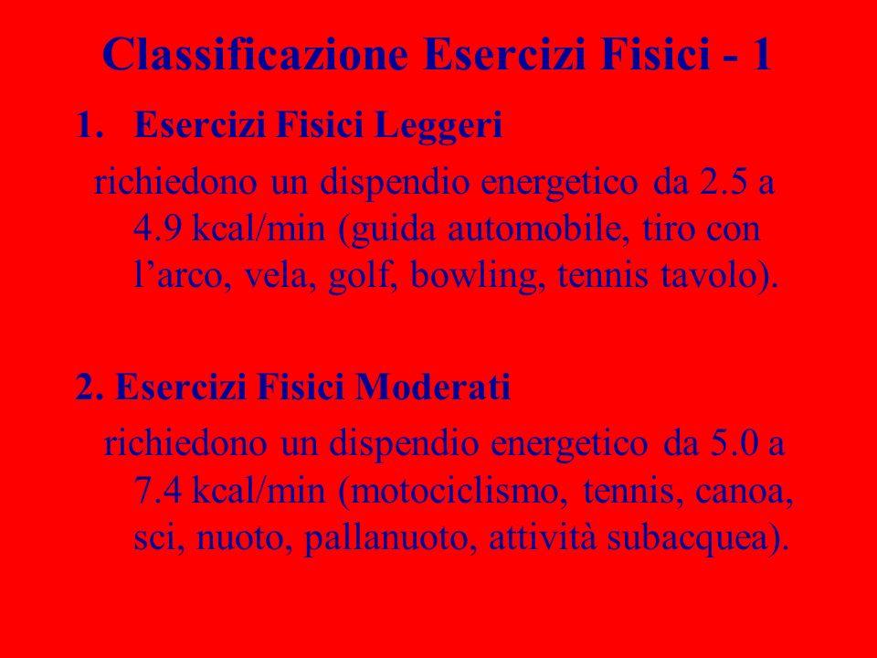 Classificazione Esercizi Fisici - 1
