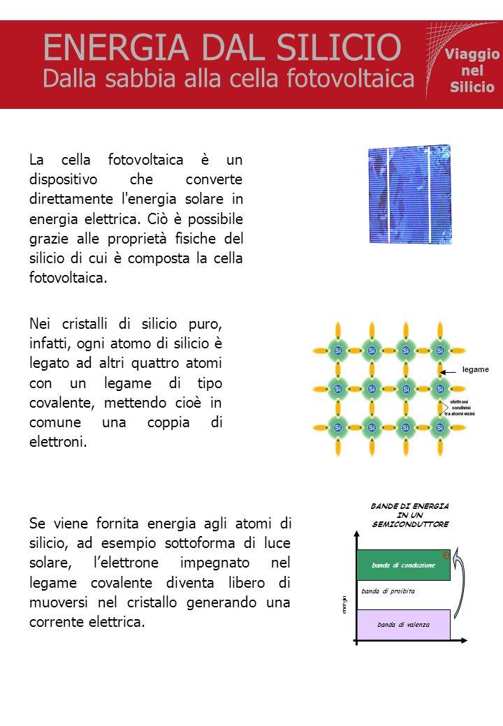 ENERGIA DAL SILICIO Dalla sabbia alla cella fotovoltaica