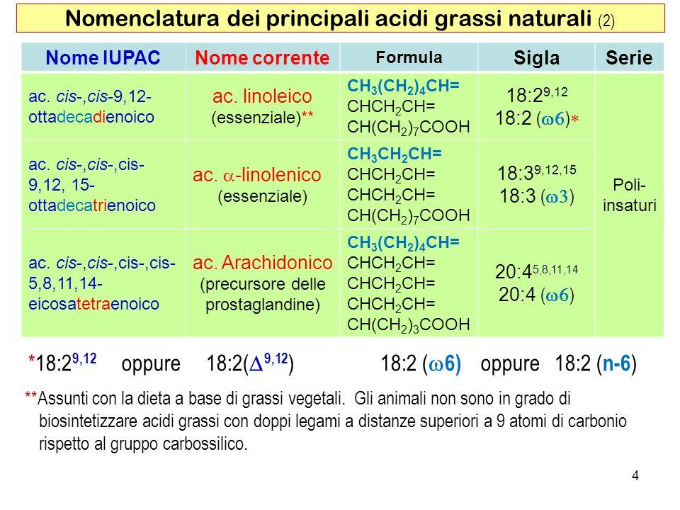 Nomenclatura dei principali acidi grassi naturali (2)