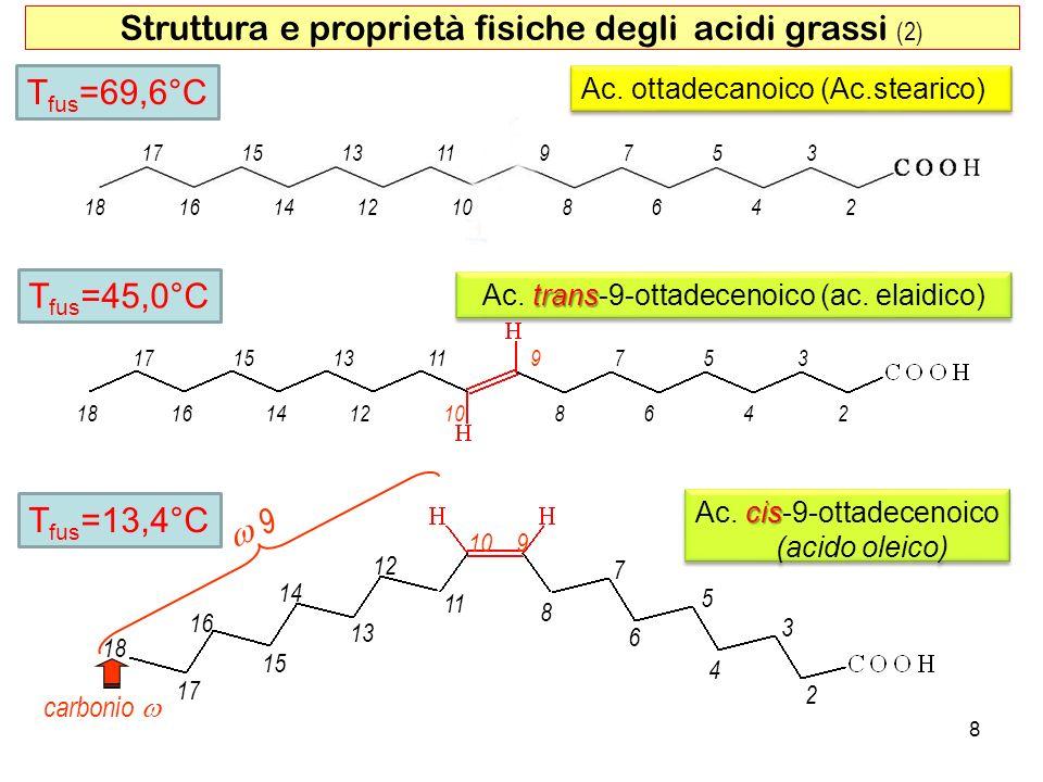 Struttura e proprietà fisiche degli acidi grassi (2)