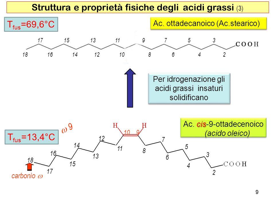 Struttura e proprietà fisiche degli acidi grassi (3)