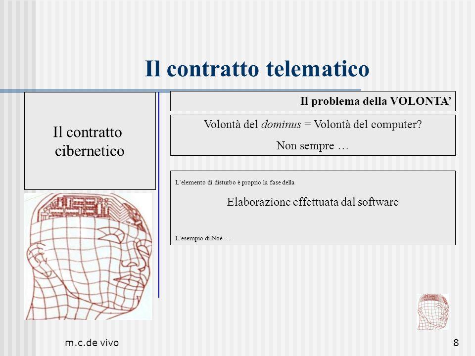 Il contratto telematico