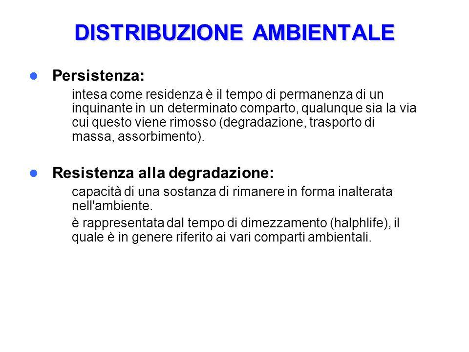DISTRIBUZIONE AMBIENTALE