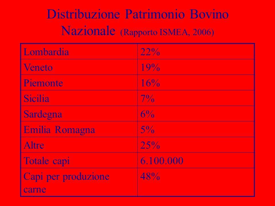 Distribuzione Patrimonio Bovino Nazionale (Rapporto ISMEA, 2006)
