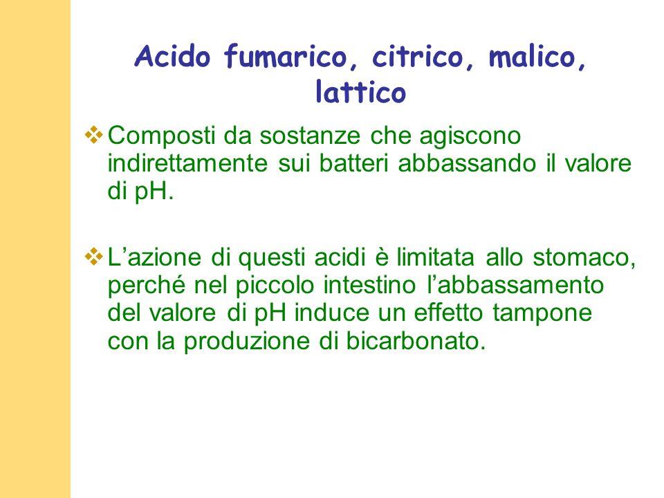 Acido fumarico, citrico, malico, lattico