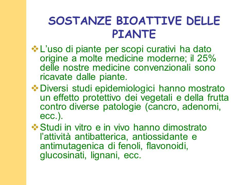 SOSTANZE BIOATTIVE DELLE PIANTE