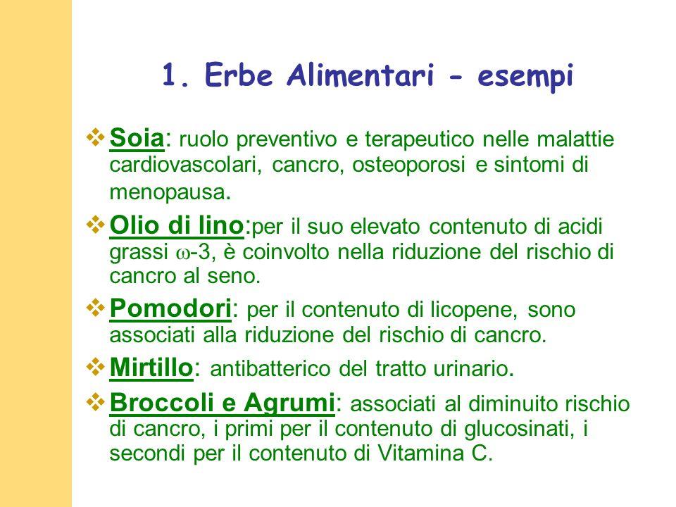 1. Erbe Alimentari - esempi