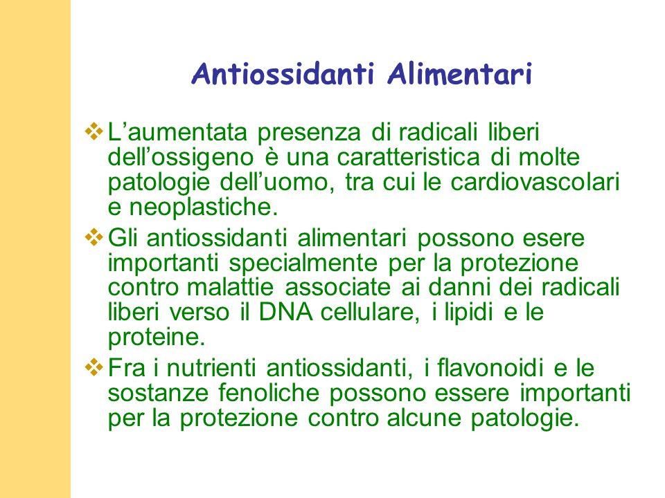 Antiossidanti Alimentari