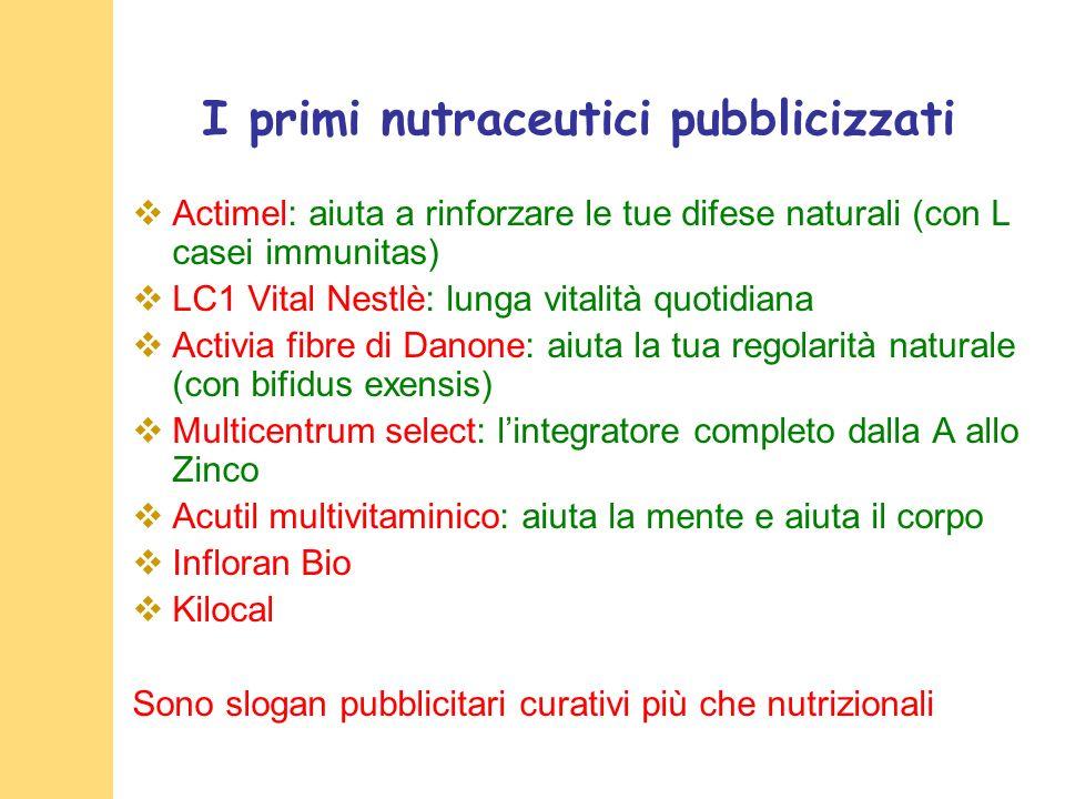 I primi nutraceutici pubblicizzati