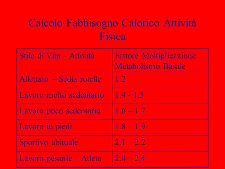 Calcolo Fabbisogno Calorico Attività Fisica