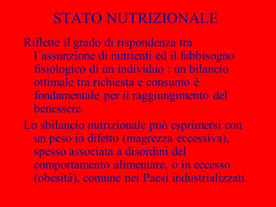 STATO NUTRIZIONALE