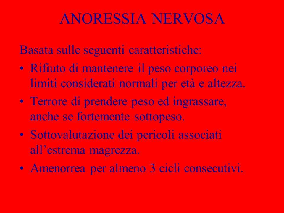 ANORESSIA NERVOSA Basata sulle seguenti caratteristiche: