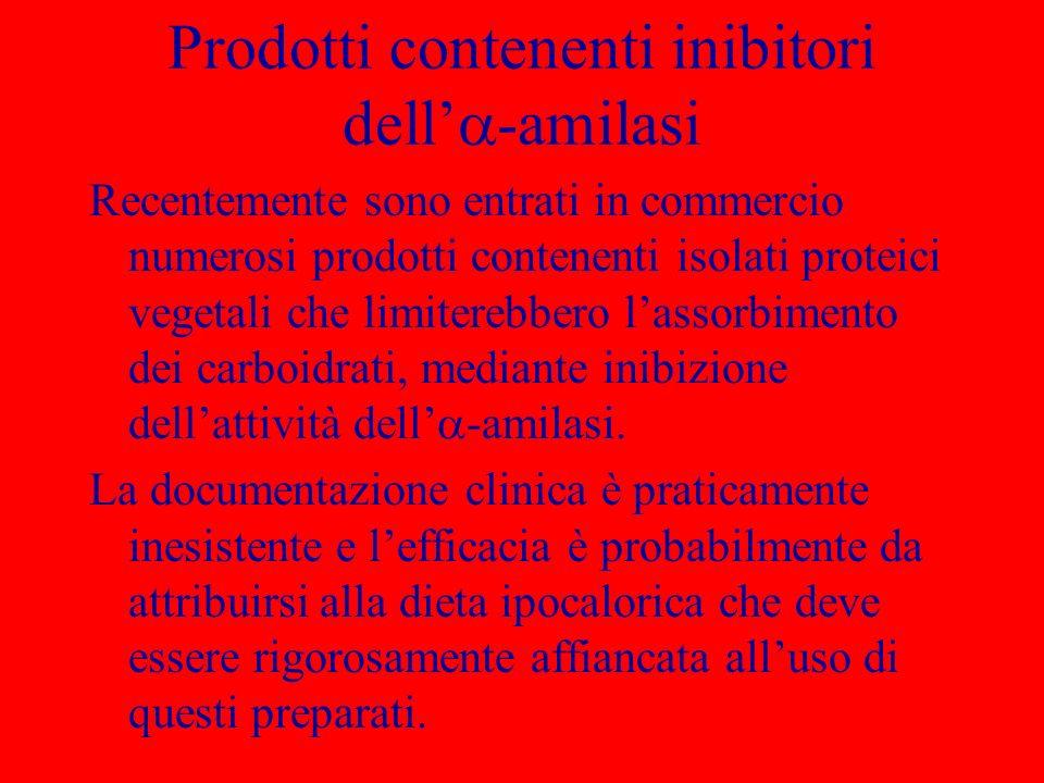 Prodotti contenenti inibitori dell'-amilasi