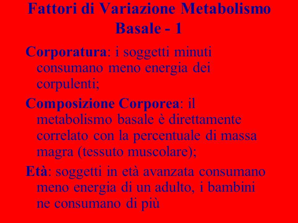 Fattori di Variazione Metabolismo Basale - 1