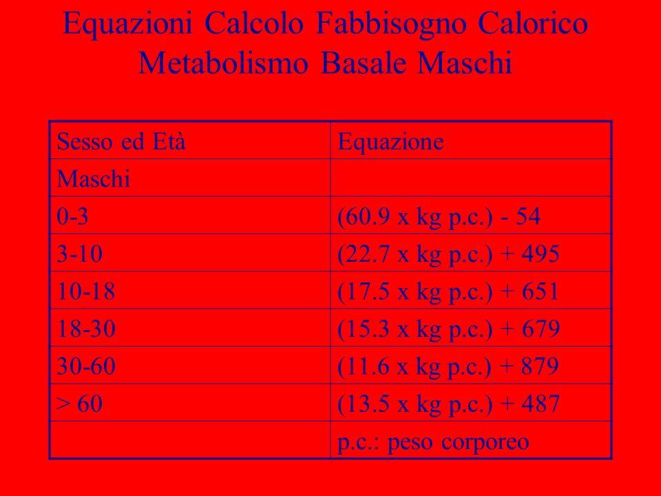 Equazioni Calcolo Fabbisogno Calorico Metabolismo Basale Maschi