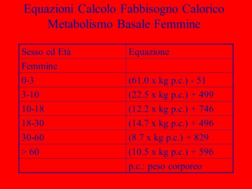 Equazioni Calcolo Fabbisogno Calorico Metabolismo Basale Femmine