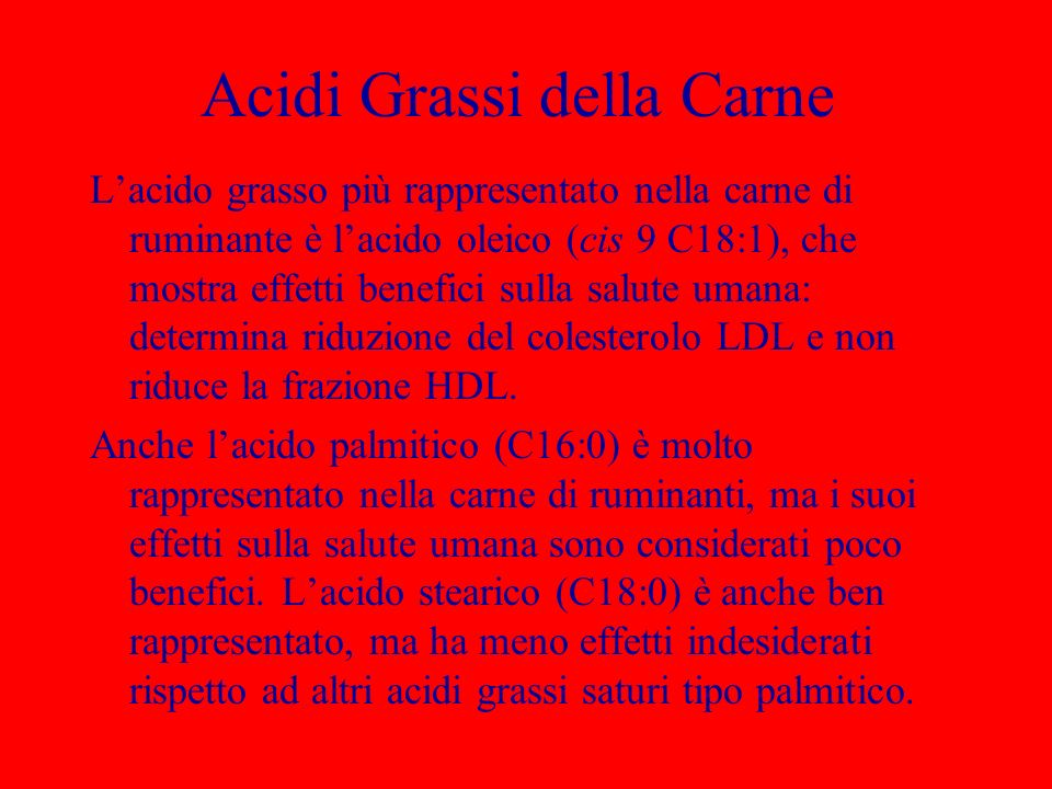 Acidi Grassi della Carne