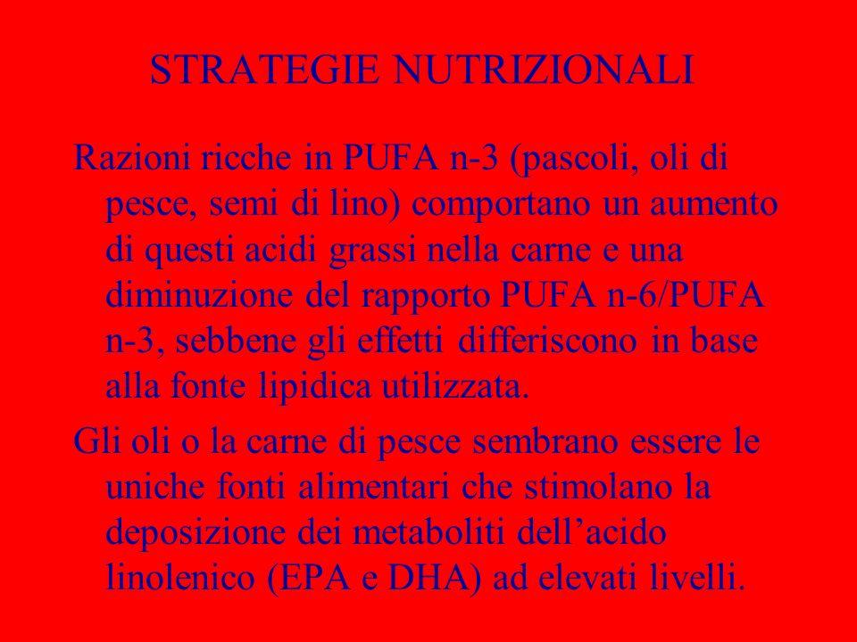 STRATEGIE NUTRIZIONALI