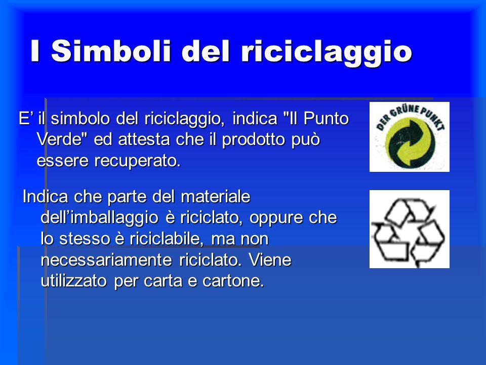 I Simboli del riciclaggio