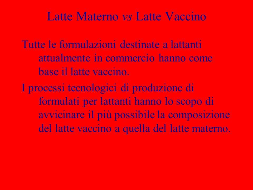 Latte Materno vs Latte Vaccino