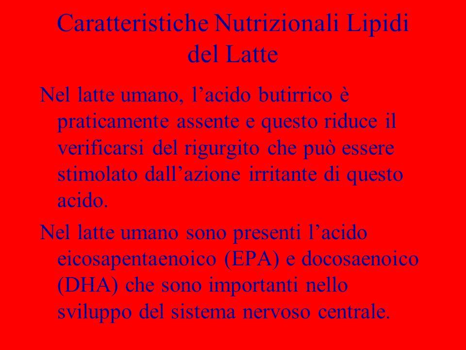 Caratteristiche Nutrizionali Lipidi del Latte