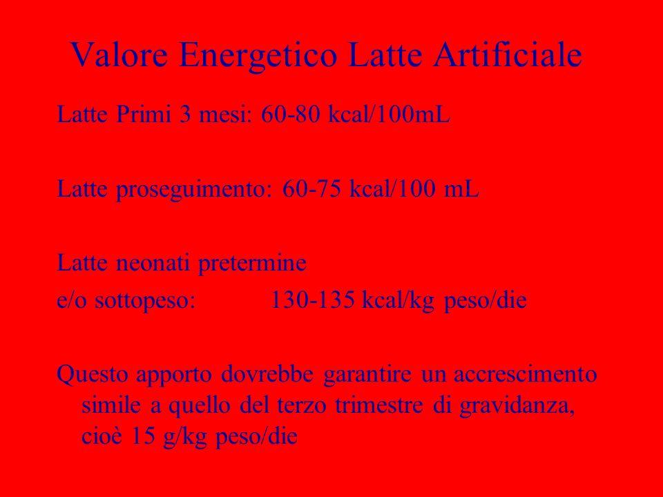 Valore Energetico Latte Artificiale
