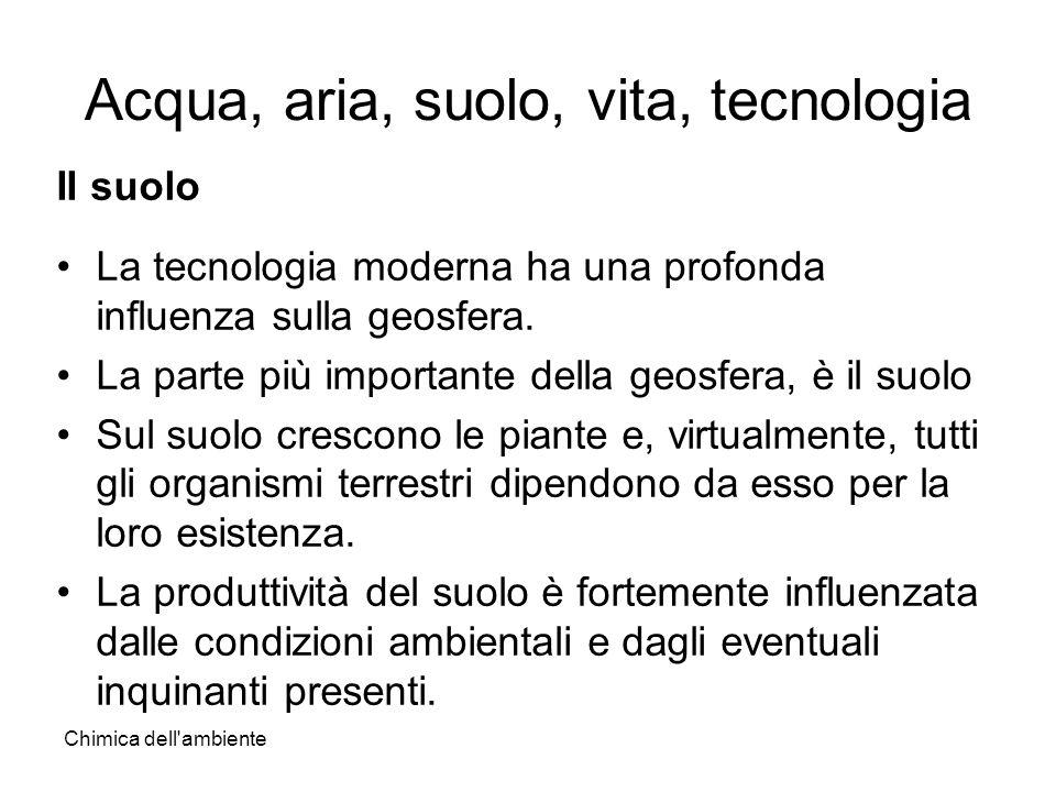 Acqua, aria, suolo, vita, tecnologia