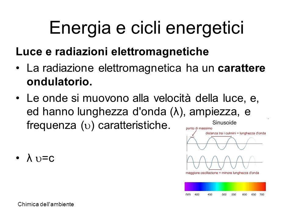 Energia e cicli energetici