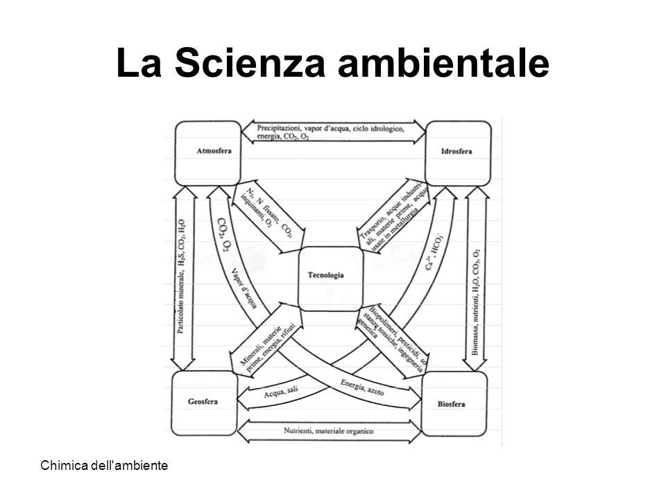 La Scienza ambientale Chimica dell ambiente