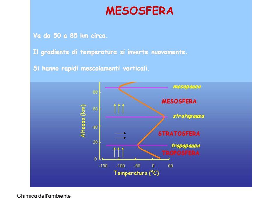 MESOSFERA ATMOSFERA Va da 50 a 85 km circa.
