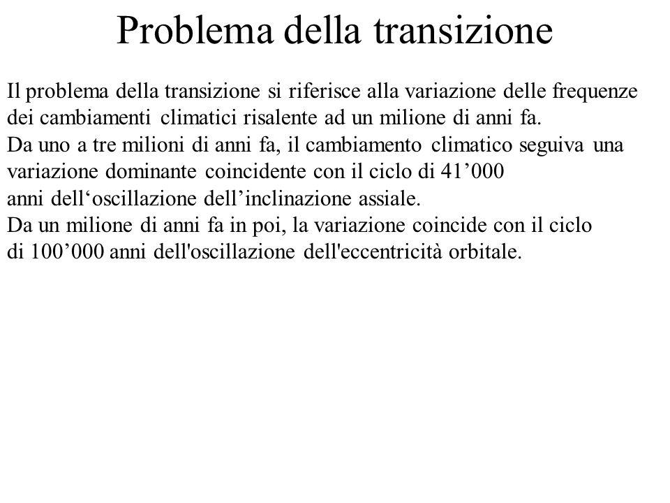 Problema della transizione
