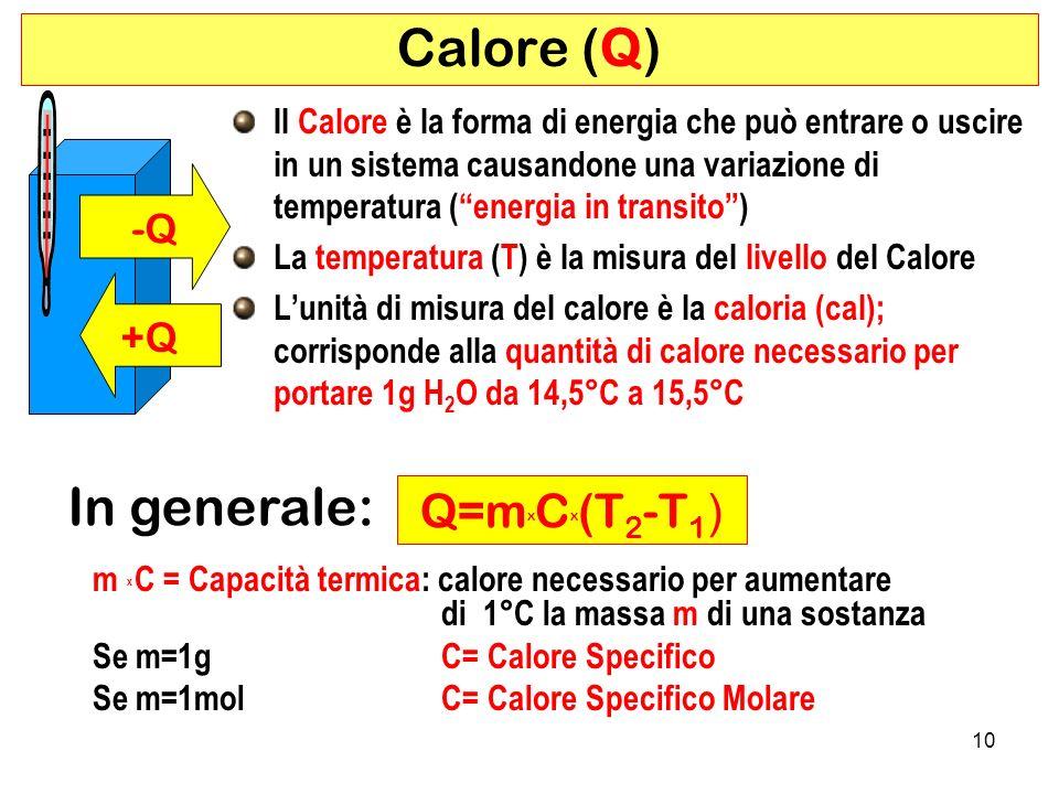 Calore (Q) In generale: Q=mxCx(T2-T1) -Q +Q