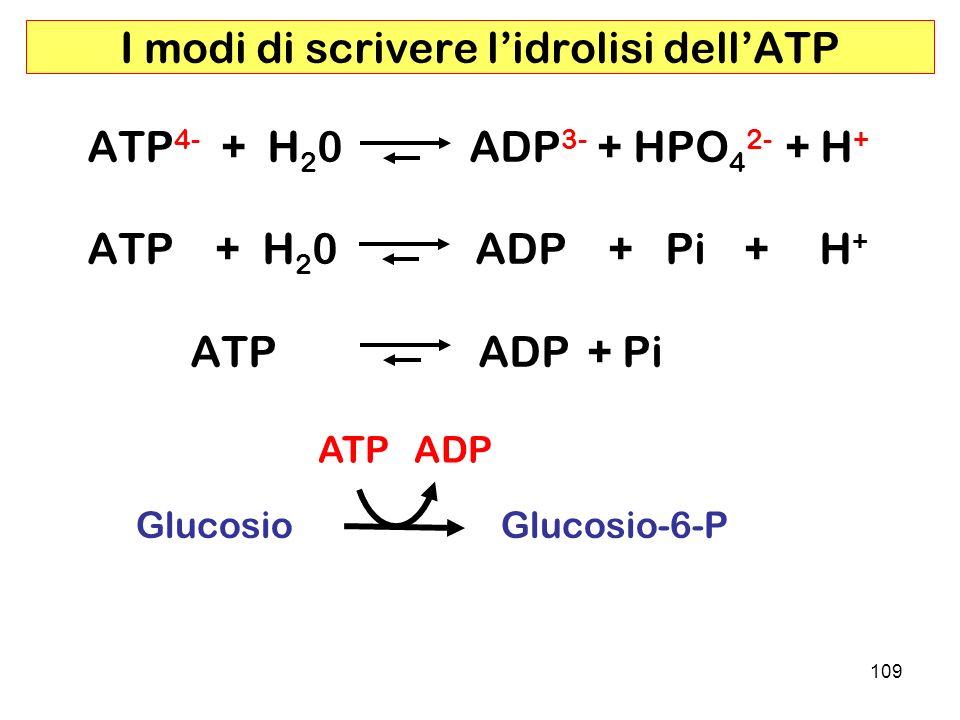 I modi di scrivere l'idrolisi dell'ATP
