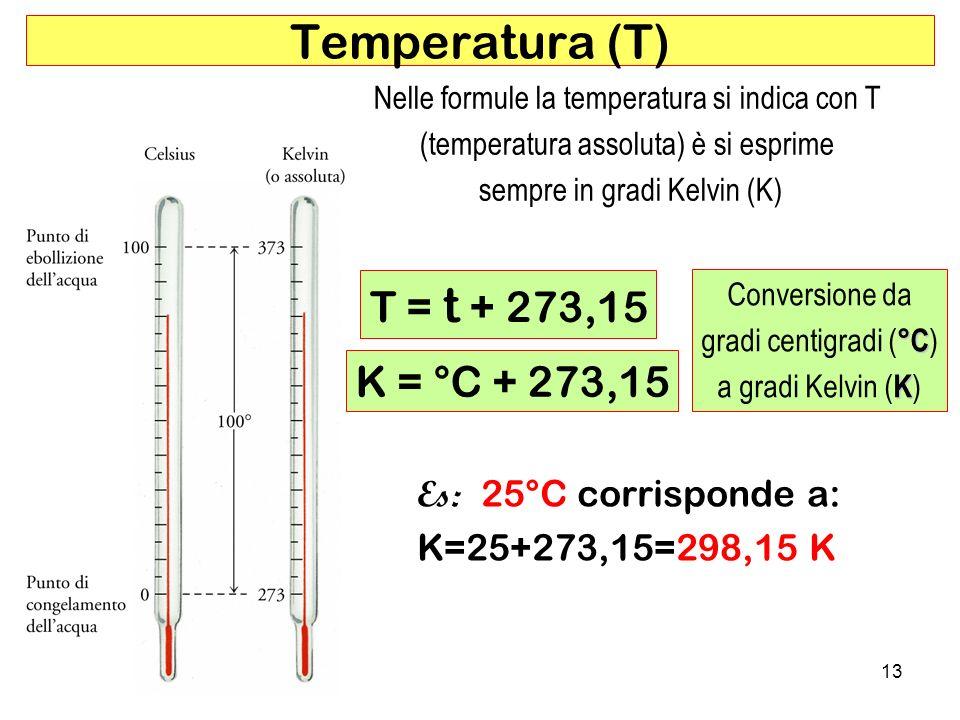 Temperatura (T) T = t + 273,15 K = °C + 273,15 Es: 25°C corrisponde a: