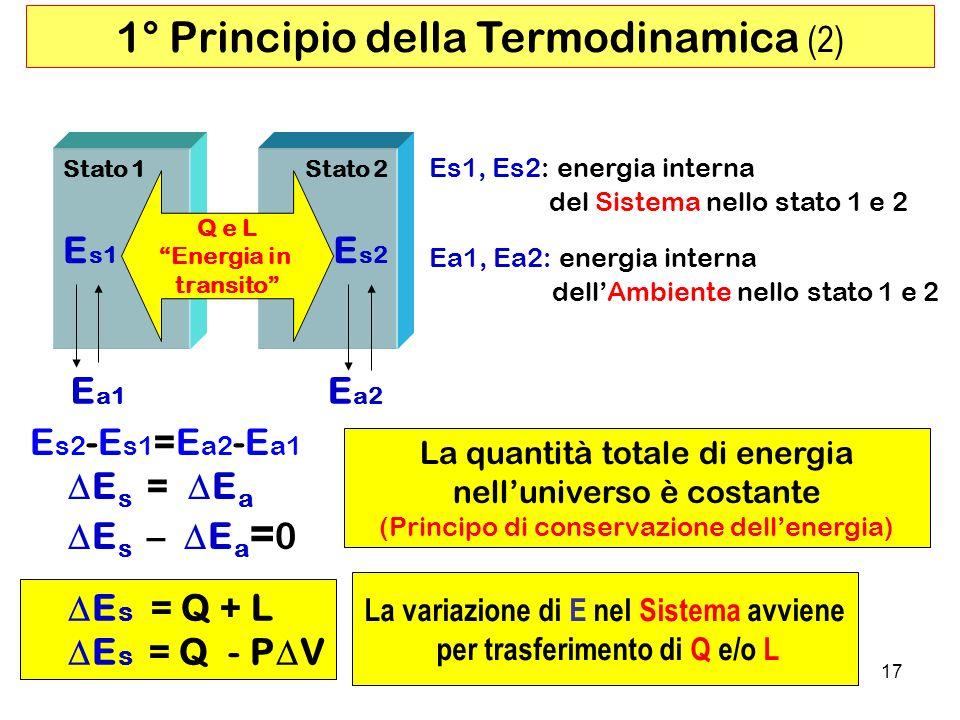 La variazione di E nel Sistema avviene per trasferimento di Q e/o L
