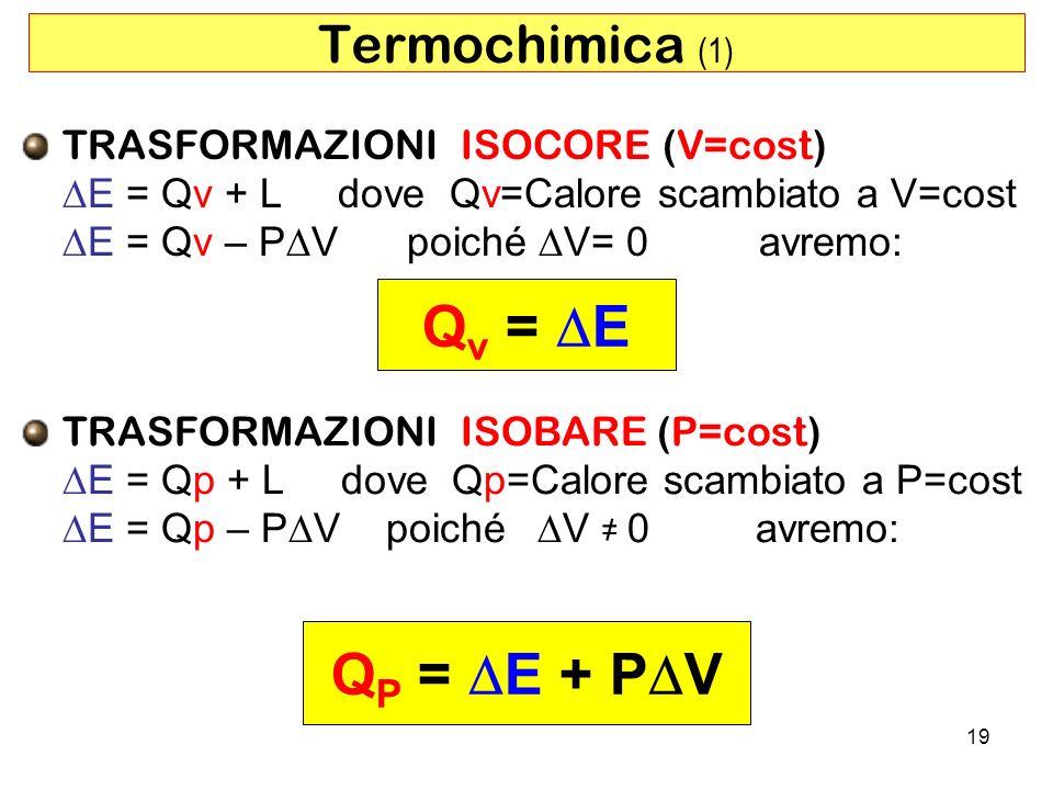 Qv = DE QP = DE + PDV Termochimica (1) TRASFORMAZIONI ISOCORE (V=cost)