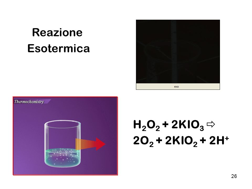 Reazione Esotermica H2O2 + 2KIO3  2O2 + 2KIO2 + 2H+