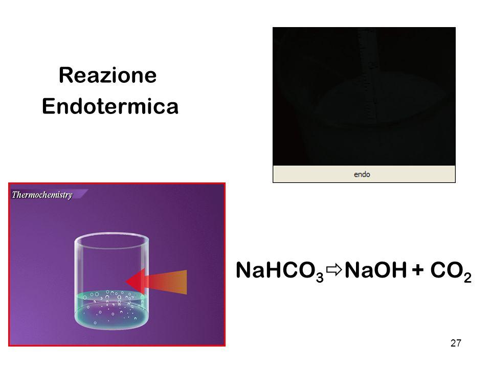 Reazione Endotermica NaHCO3NaOH + CO2