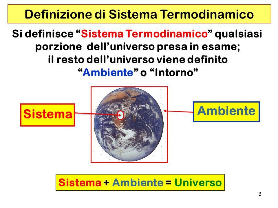 Definizione di Sistema Termodinamico