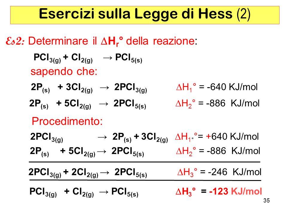 Esercizi sulla Legge di Hess (2)